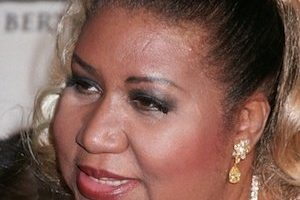 Aretha Franklin Death Cause and Date